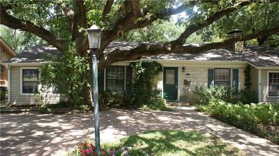 Navarro County Single Family Home For Sale: 401 N 37th Street