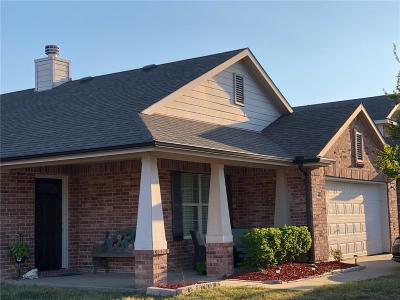 Anna TX Single Family Home Active Option Contract: $224,900