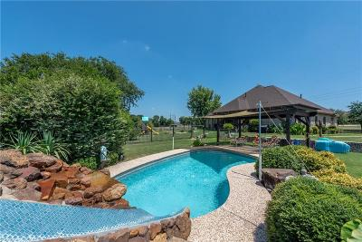 Sanger Single Family Home Active Option Contract: 18709 Creekview Road