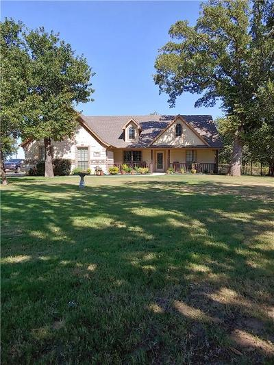 Parker County Single Family Home For Sale: 113 Knight Court