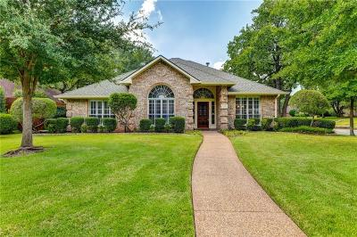Denton Single Family Home Active Option Contract: 1100 Chapel Drive