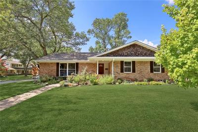 Single Family Home For Sale: 9907 Edgecliff Drive