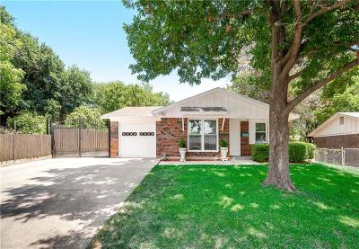 Single Family Home Active Option Contract: 6320 Basswood Drive