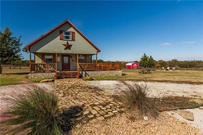 Montague County Single Family Home For Sale: 281 Uselton Road