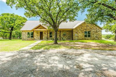 Wise County Single Family Home For Sale: 984a Cemetery Road