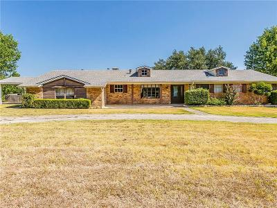 Parker County Single Family Home For Sale: 192 Peel Road