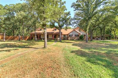 Johnson County Single Family Home For Sale: 1001 Barry Lane