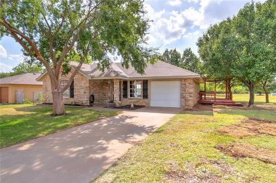 Johnson County Single Family Home For Sale: 500 Heather Lane