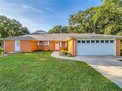 Keene Single Family Home For Sale: 615 W Hillcrest Street