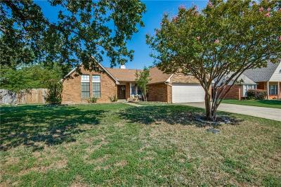 Corinth Single Family Home Active Option Contract: 3406 Bellview Drive