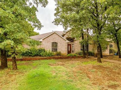 Johnson County Single Family Home For Sale: 3033 Marquise Court