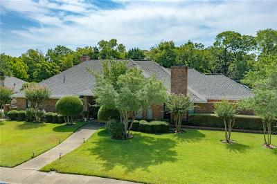 Duncanville Single Family Home Active Option Contract: 1718 Green Tree Lane