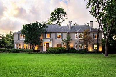 Dallas County Single Family Home For Sale: 5815 Joyce Way