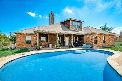 Waxahachie Single Family Home Active Option Contract: 5120 Old Buena Vista Road