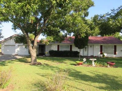 Early Single Family Home For Sale: 1710 Early Boulevard