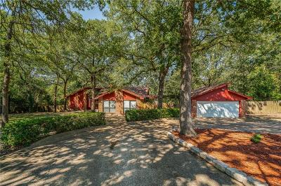 Murchison Single Family Home For Sale: 511 Long Shadow Drive