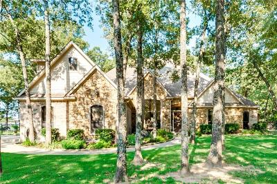 Quinlan Single Family Home Active Option Contract: 6246 Hidden Oaks Drive