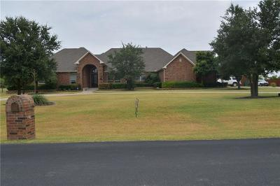 Melissa Single Family Home For Sale: 1918 Thornberry Drive