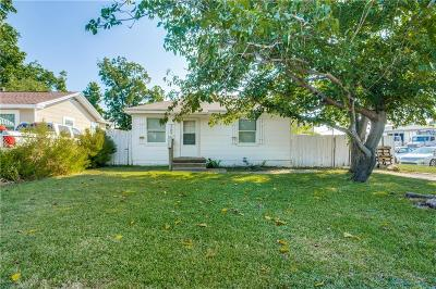 River Oaks Single Family Home Active Option Contract: 1162 Greenbrier Drive