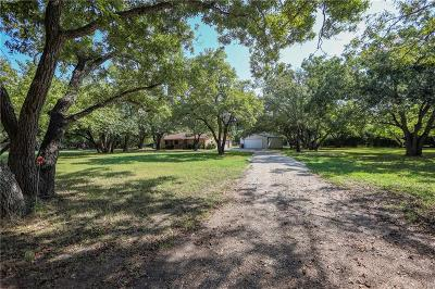 McKinney Single Family Home Active Option Contract: 2686 Briar Trail
