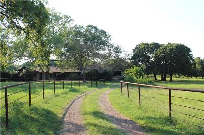 Burleson Single Family Home Active Option Contract: 2800 County Road 804a