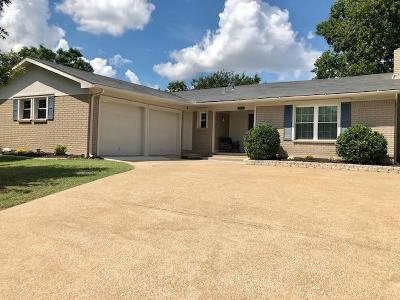 Benbrook Single Family Home For Sale: 1617 Edge Hill Road