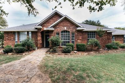 Parker County Single Family Home For Sale: 5287 S Fm 113
