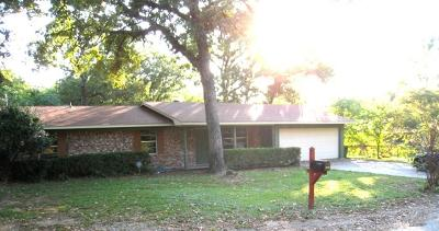 Canton Single Family Home For Sale: 1350 Shady Lane