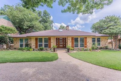 Residential Lease For Lease: 209 Summit Ridge Drive