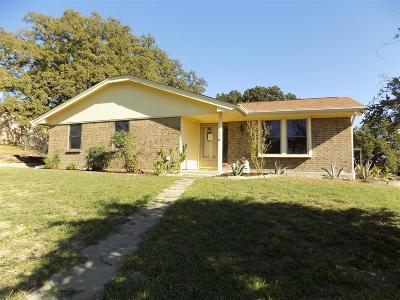 Parker County Single Family Home For Sale: 426 Inwood Road