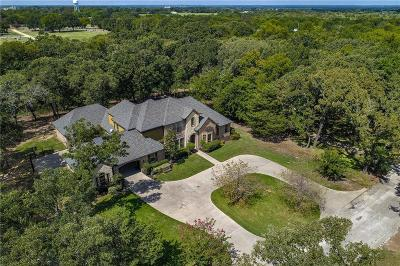 Wills Point Single Family Home For Sale: 409 Post Oak Road