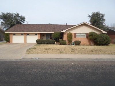 Odessa Single Family Home For Sale: 3433 Boulder Ave