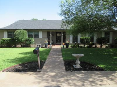 Odessa Single Family Home For Sale: 4118 Springdale Dr