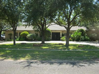 Odessa Single Family Home For Sale: 2901 Deering Dr