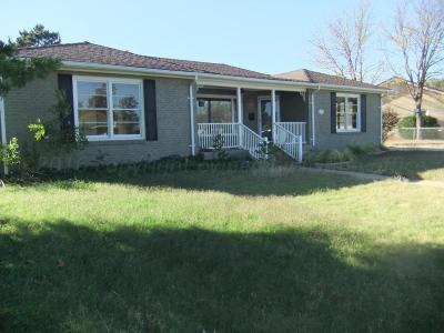 Single Family Home For Sale: 1707 Mary Ellen St