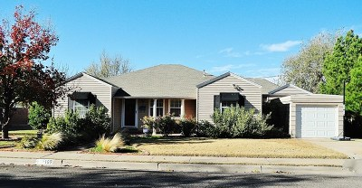 Midland Single Family Home For Sale: 109 Club Dr