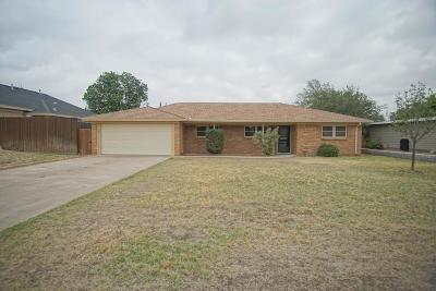 Midland Single Family Home For Sale: 810 Boyd Ave