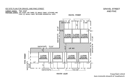 San Antonio Residential Lots & Land Back on Market: 618 S Pine St