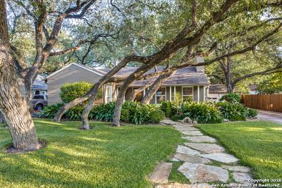 Single Family Home Price Change: 242 W Fair Oaks Pl