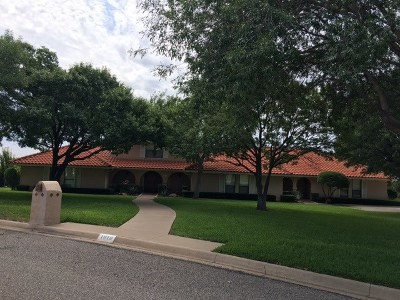 Bluffs Single Family Home For Sale: 1010 Ashford Dr