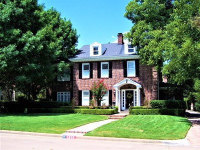 Single Family Home For Sale: 1315 S Madison St