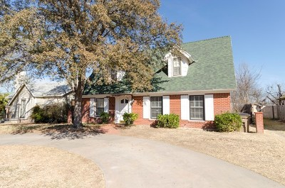 Single Family Home For Sale: 1612 S Park Ave