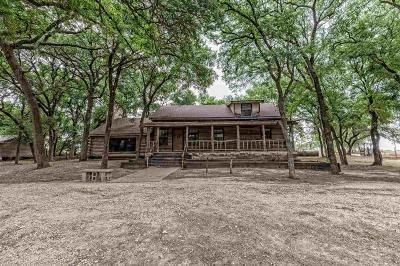 Waco Single Family Home For Sale: 1643 Trading Post Road