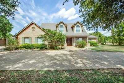 Waco Single Family Home For Sale: 1363 Stillwater Road