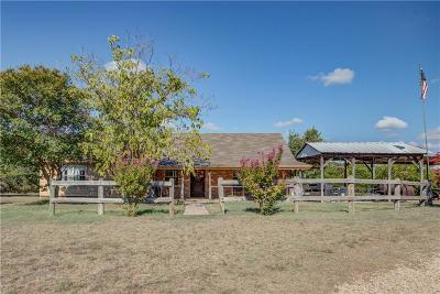 China Spring Single Family Home For Sale: 1528 Cr 3575