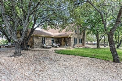 Lorena Single Family Home For Sale: 333 E Central