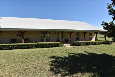 Waco Single Family Home For Sale: 1742 N Speegleville Road