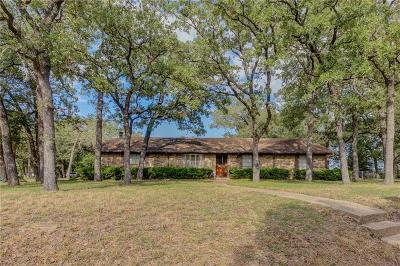 Waco Single Family Home For Sale: 1900 Madera Drive