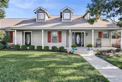 Crawford Single Family Home Under Contract: 1068 Twin Bends Road