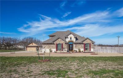 Lorena Single Family Home Under Contract: 101 Rancho Lorena Drive